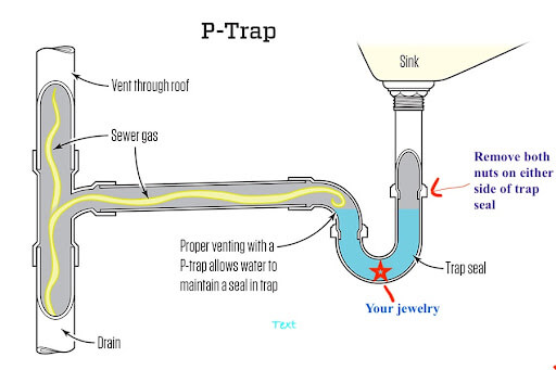 Illustration of How to Get Jewelry Out of P-Trap